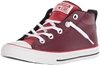 ALL STAR OTR CHUCK TAYLOR 661887C blagovne znamke  ALL STAR
